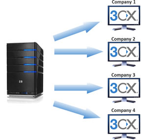 3cx phone-system-multi tenant