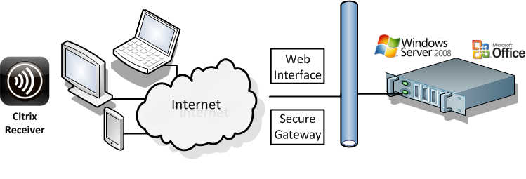 hosted-shared-diagram